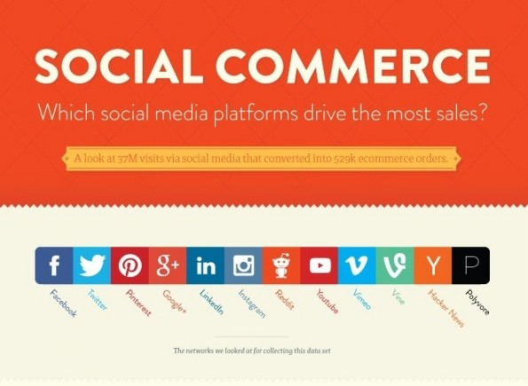 e-commerce-social-growth-667px-