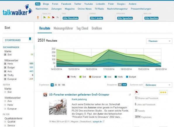 Talkwalker zeigt, was in Social Media akut ist - für euer Unternehmen und für die Konkurrenz. (Screenshot: Talkwalker)