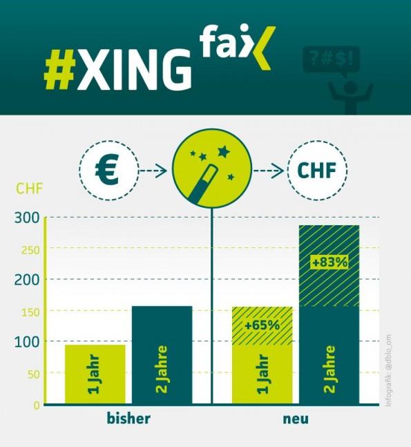 XingFail: Schweizer werfen dem sozialen Netzwerk intransparente Kommunikation vor. (Grafik:  David Blum)