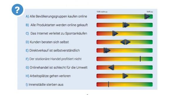 Evil Commerce: Die Ergebnisse der E-Commerce-Studie im Überblick. (Screenshot: etailment)