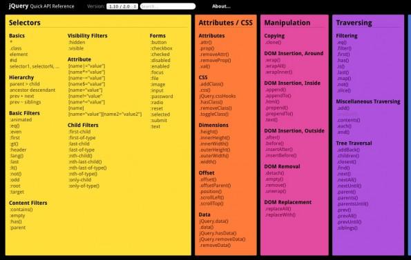 Übersichtlich und mit Anbindung an die offizielle jQuery-Dokumentation. (Screenshot: oscarotero.com)