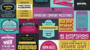 Gegen sinkende Facebook-Reichweite: 22 Tipps, wie ihr mehr Fans erreicht [Infografik]