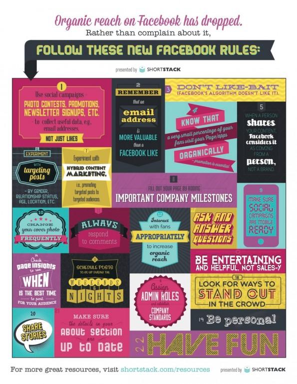 Gegen sinkende Facebook-Reichweite: 22 Tipps, wie ihr mehr Fans erreicht (Infografik: Shortstack)