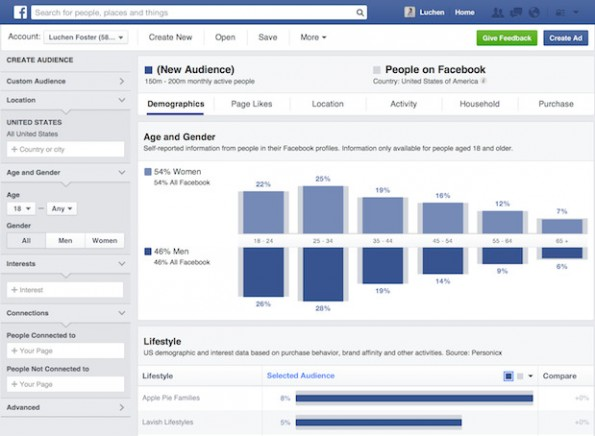Audience Insights: Facebook veröffentlicht neues Marketing-Tool. (Screenshot: Facebook)