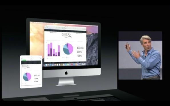 Entwürfe von Office-Dokumenten und E-Mails können mit OS X 10.10 nun auf mehreren Geräten fortgesetzt werden. (Quelle: apple.com)