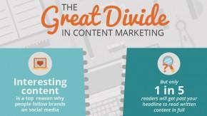 Die größten Probleme im Content-Marketing und wie ihr sie lösen könnt [Infografik]