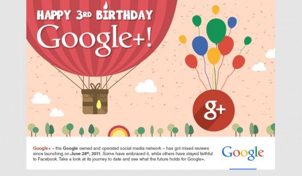 Google+ im Überblick. (Infografik: dpfoc)
