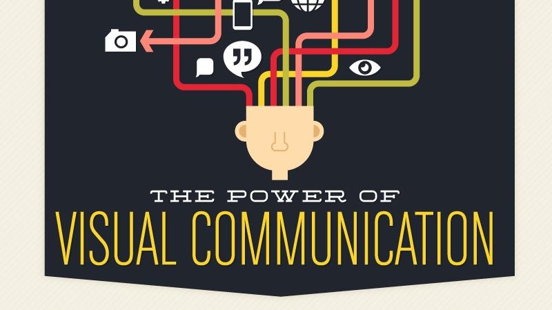 Ein Bild sagt mehr als tausend Worte: Die Macht der visuellen Kommunikation [Infografik]