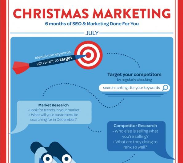 Online-Markting: Zeitplan für ein erfolgreiches Weihnachtsgeschäft. (Grafik: Bulldog Digital Media)