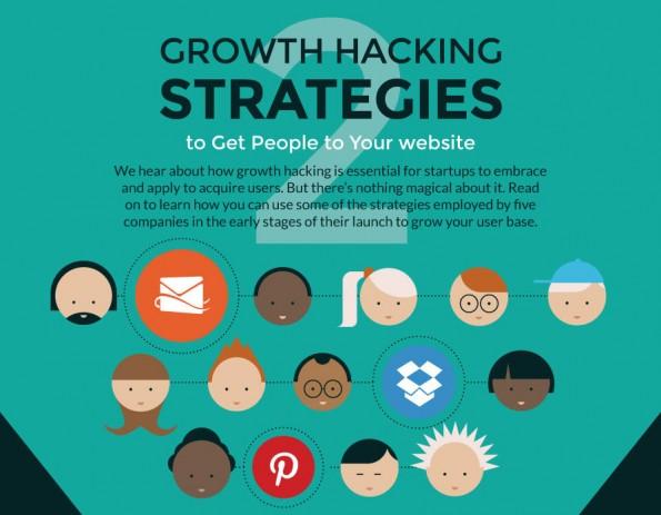 Weitere erfolgreiche Growth-Hacks. (Infografik: WebPowerUp