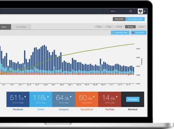 JustGo: Ein Social-Media-Management-Tool mit Unterstützung für Soundcloud, Mixcloud und YouTube. (Bild: JustGo)