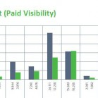 paid_visibility_vgl_2013-2014