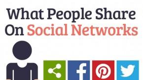 Social Media: Was wir auf Facebook, Twitter und Co. teilen [Infografik]