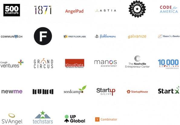 Google Cloud Platform for Startups: Teilnehmende Startups müssen von einem dieser Investoren vorgeschlagen werden. (Grafik: Google)
