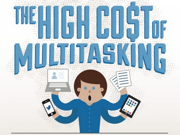 Konzentration ist alles! Die hohen Kosten des Multitasking. (Infografik: fuze.com)