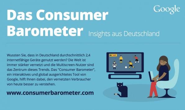 Deutschland: So tickt der digitale Konsument hierzulande. (Grafik: Google)