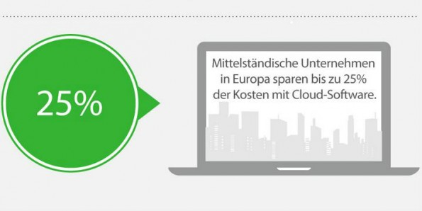 ERP-Cloud-Infografik