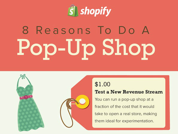 Pop-up-Store-Infografik