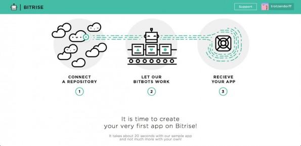 Bitrise will iOS-Entwicklern die Arbeit erleichtern. (Screenshot: Bitrise)