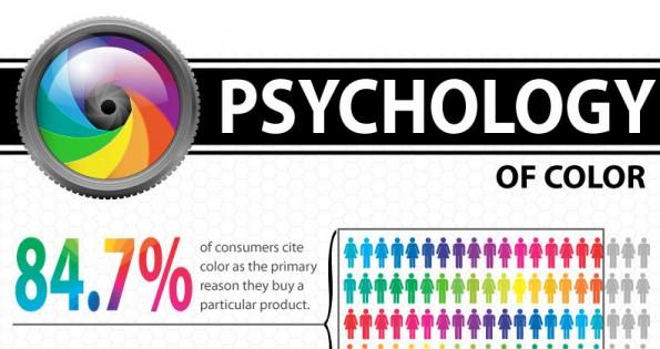 die psychologie der farben und wie sie unser einkaufsverhalten beeinflusst infografik t3n. Black Bedroom Furniture Sets. Home Design Ideas