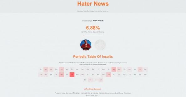 6,88 Prozent Hater-News-Score. Nicht gerade viel. (Screenshot: Hater News)
