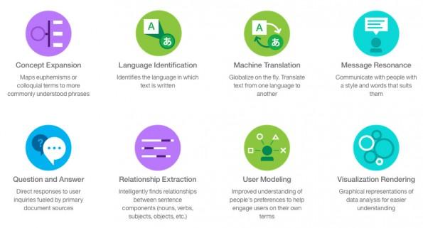 Künstliche Intelligenz: IBM stellt Entwicklern acht Watson-APIs zur Verfügung. (Screenshot: IBM)