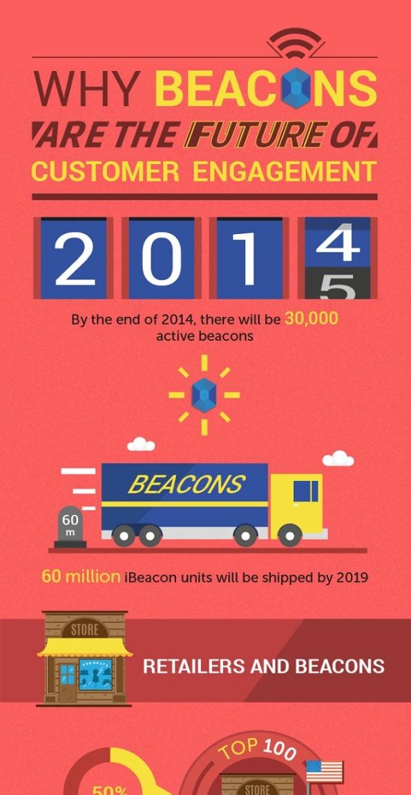 infografik-beacon-ausschnitt