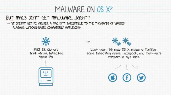 KnockKnock zeigt euch, welche Binaries, Skripte und Befehle euer Mac automatisch ausführt. (Screenshot: Patrick Wardle)
