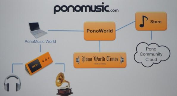 Das Pono-Ökosystem. (Foto: Jochen G. Fuchs)