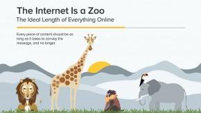 Nicht übertreiben: Die optimale Länge für Blogbeiträge, Facebook-Posts und Co. [Infografik]