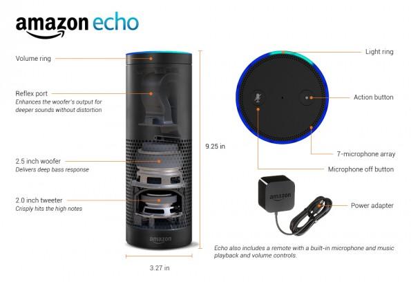 Amazon Echo: Der kabellose Lautsprecher verfügt über zwei Treiber-Einheiten, aber keinen integrierten Akku. (Quelle: Amazon)