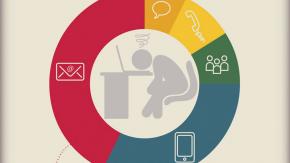 Frustfaktor E-Mail: Warum du dich an die Etikette halten solltest [Infografik]