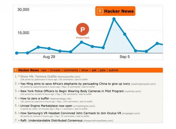 Wir bekommen immer noch jeden Tag Besucher von Hacker News!