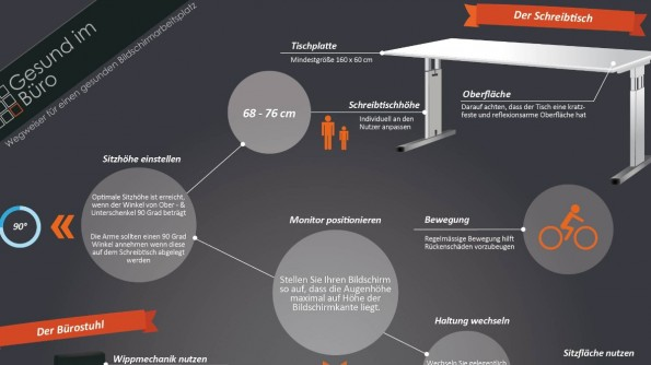 infografik-fit-gesundheit-im-buero-2-teaser