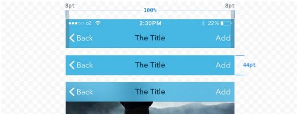iOS-Design-Guidelines geben eine umfangreiche Hilfestellung zur Gestaltung von iOS-Apps. (Screenshot: iosdesign.ivomynttinen.com)