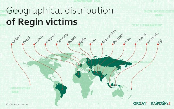 Regin: Laut dem Antivirenhersteller Kaspersky soll es auch Ziele in Deutschland angegriffen worden sein. (Grafik: Kaspersky)