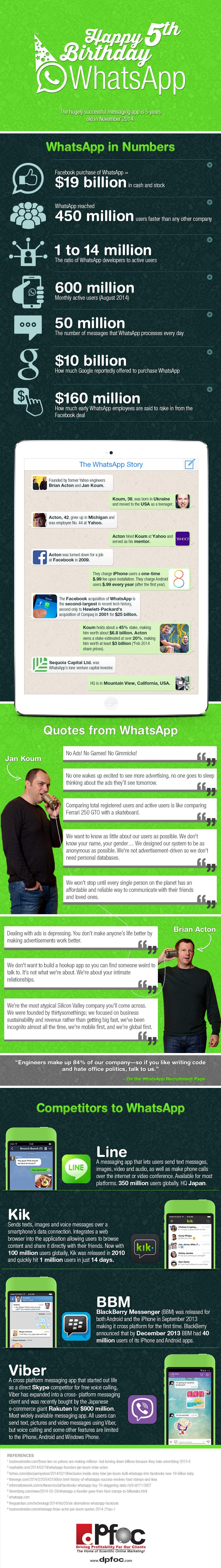 "Fünf Jahre WhatsApp. (Infografik: <a href=""http://www.dpfoc.com/"">DPFOC</a>)"