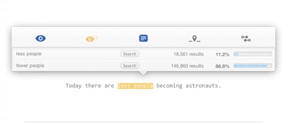 Die Writefull App zeigt dir, wie häufig deine Wortkombination genutzt wurde. (Screenshot: Writefull)