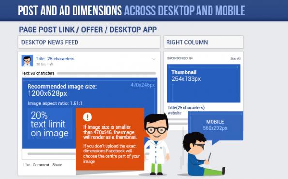 Cheat-Sheet für Facebook-Admins: Alle Werbeanzeigen- und Bilder-Größen im Überblick. (Infografik: TechWyse)