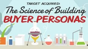 So entwickelst du perfekte Personas für mehr Erfolg im E-Commerce [Infografik]