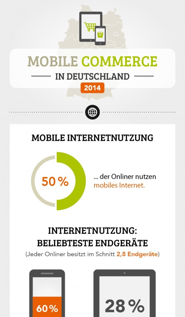 mobile-commerce-deutschland-infografik-ausschnitt