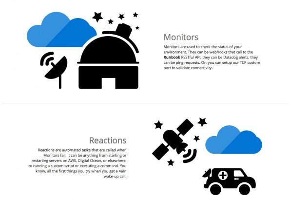 Mit Runbook automatisiert ihr Reaktionen auf etwaige Server- oder App-Probleme. (Screenshot: Runbook)