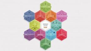Die 5 wichtigsten Trends der Share-Economy [LeWeb 2014]