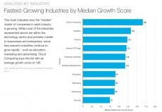 Das sind die wichtigsten Startup-Trends. (Screenshot: t3n)