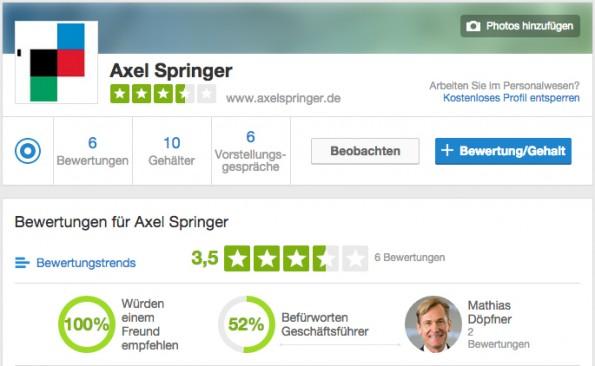 Arbeitgeber bewerten: Aktuelles Unternehmensprofil der Axel Springer AG – Stand: 15. Januar 2015. (Screenshot: Glassdoor)