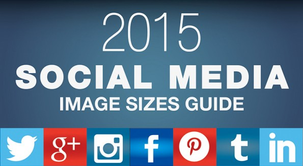 Bildergrößen auf einem Blick: Von Facebook bis YouTube. (Infografik: Setupablogtoday.com)