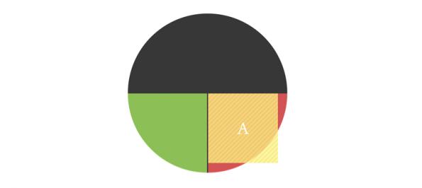 geometrie-right-square-area