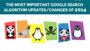 SEO 2014: Alle Updates des Google-Algorithmus in der Übersicht [Infografik]