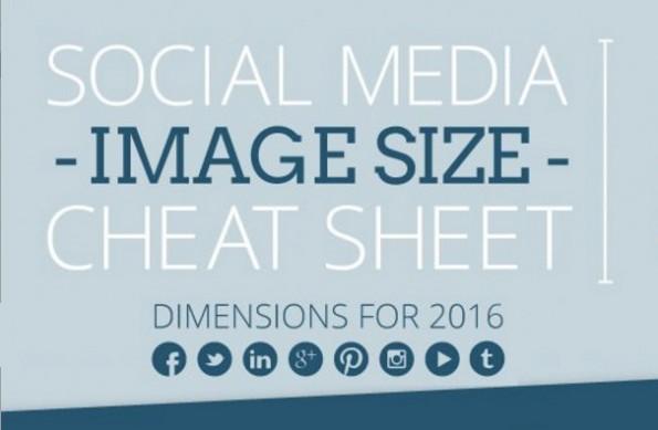 Von Facebook bis YouTube – alle Social-Media-Bildgrößen für 2016 im Überblick (Infografik: mainstreethost.com)