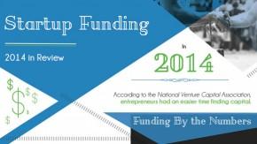 Startup-Finanzierung: Das Jahr 2014 in Zahlen [Infografik]